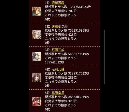5名の推し武将