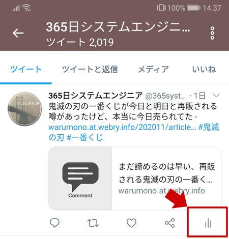 Twitter でインプレッションを確認する方法