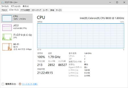 CPU が 100% になっている状態